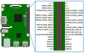 Picture of Connecting Up the Raspberry Pi and the ADC