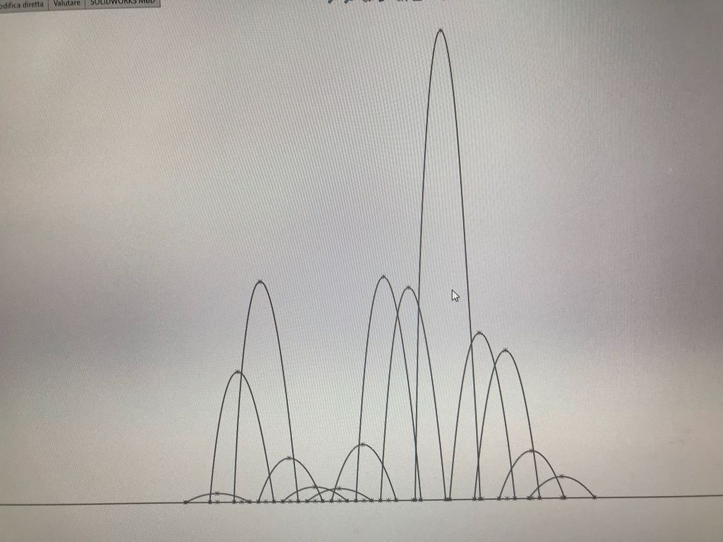 Picture of Introduction to the Parabola