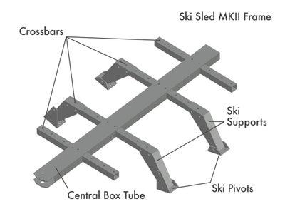 Frame Design and Materials
