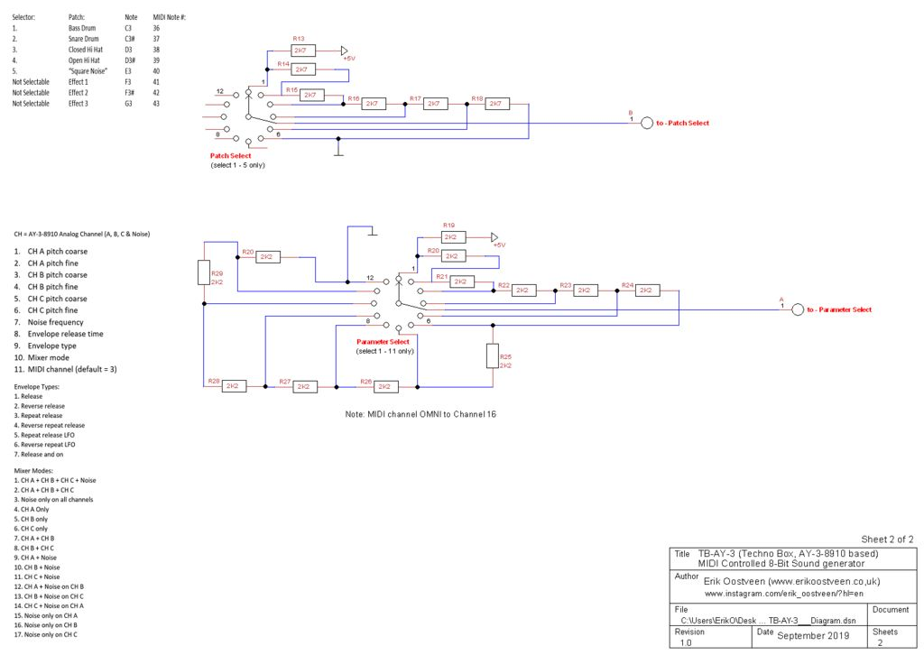 Picture of The Diagram