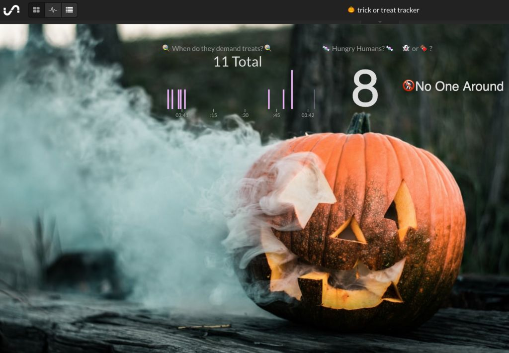 Picture of Pumpkin Pi Trick-or-Treat Tracker