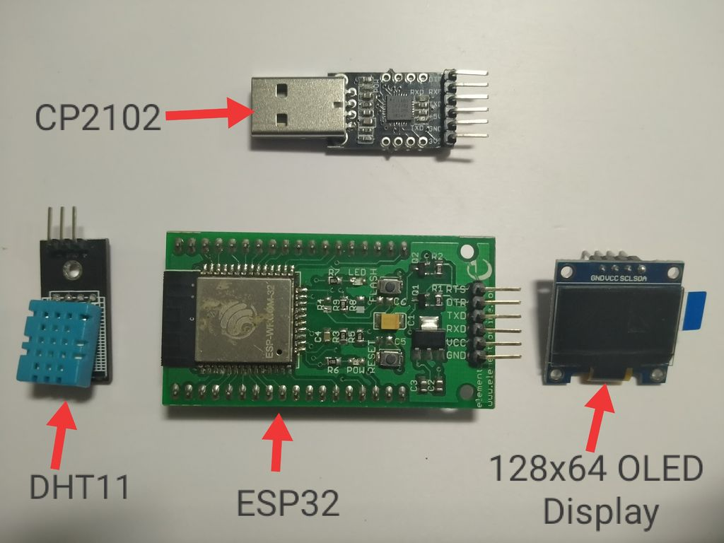 Picture of Components Required