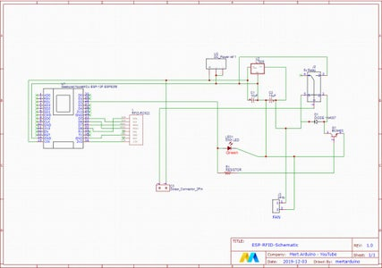 PCB Gerber File and Schematic