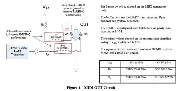 Wiring Diagram: MIDI Controller and Multiplexers