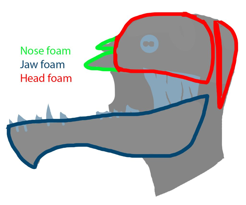 Picture of Head and Jawset