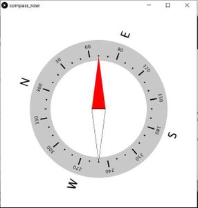 Quaternion Compass