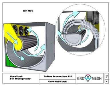 GrowMesh for Microgravity