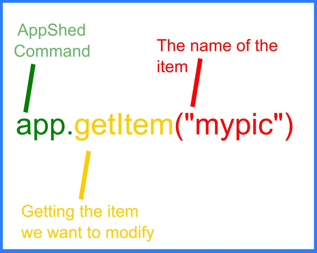 "Picture of App.getItem(""mypic"").jQuery.hide()"