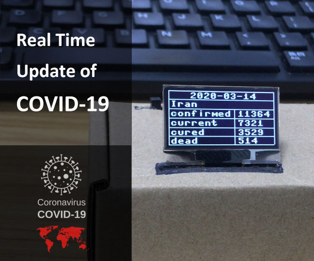 MicroPython Program:Update Coronavirus Disease(COVID-19) Data in Real Time