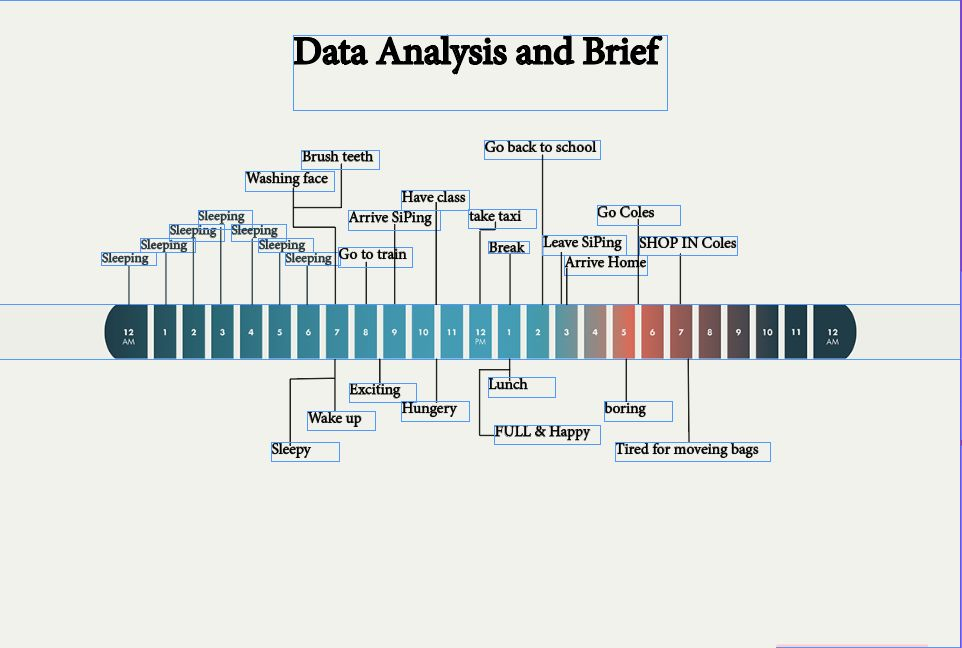 Picture of Data Analysis