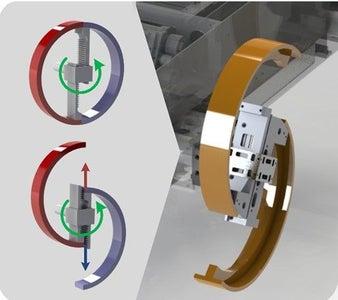 General Idea of Wheel Transformation