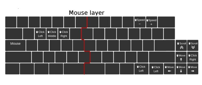 Mouse Layer Firmware
