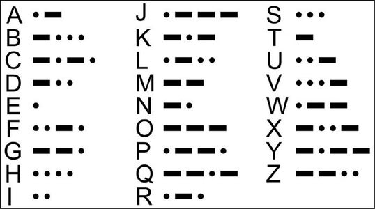 About Morse Code