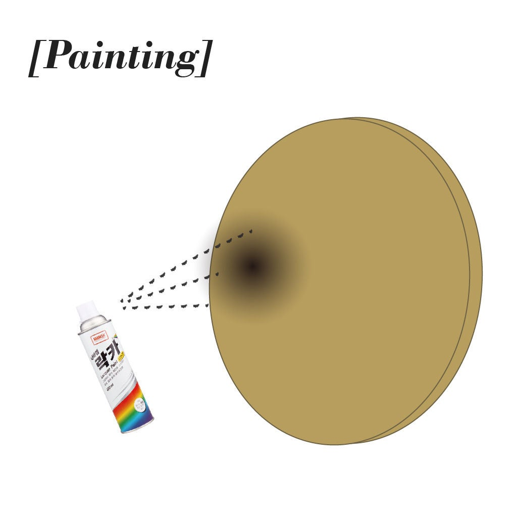 Picture of Create Hardware : Painting