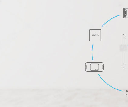 How to Pair SONOFF Smart Products With EWeLink APP?