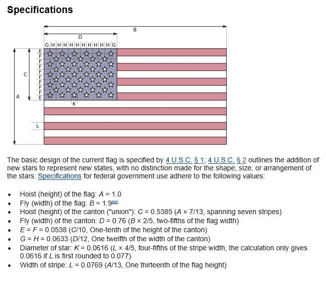 Picture of Flag Specifications