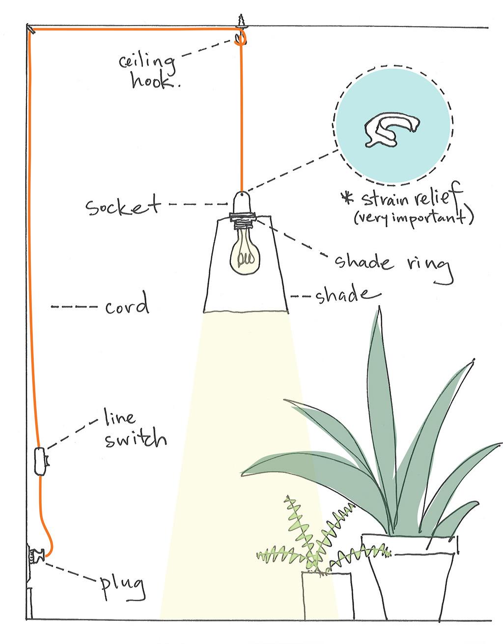 Pendant Lamps 5 Steps Instructables