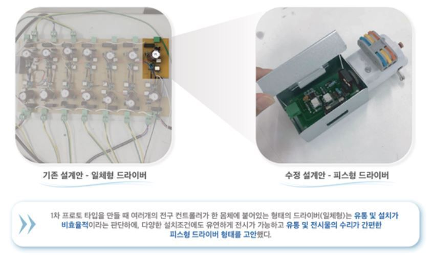 Picture of  일체형 전구컨트롤러 Vs 피스형 전구 컨트롤러