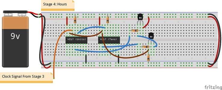 Stage 4: Hours Signals Generation Circuit
