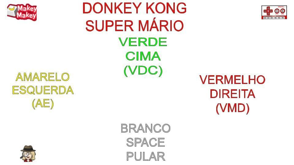 Picture of DONKEY KONG