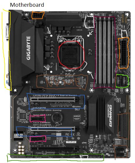 Picture of Motherboard
