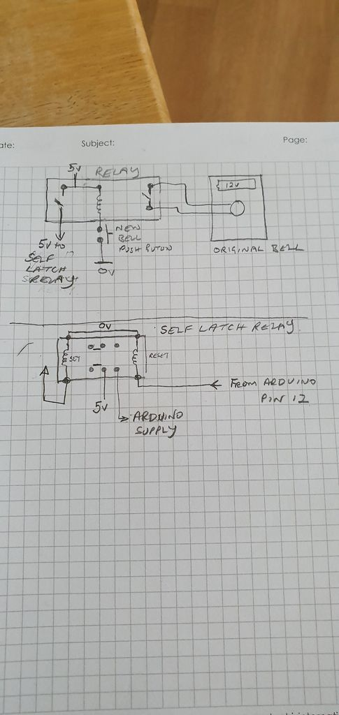 Picture of The Components, the Build & How It Works