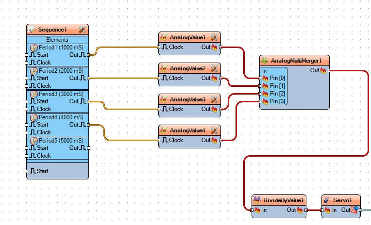 Picture of In Visuino Add Components