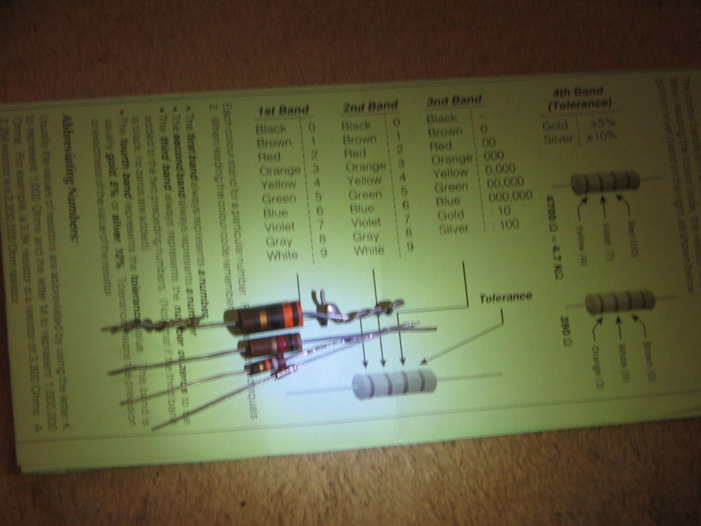Picture of Resistor  Reading Tips