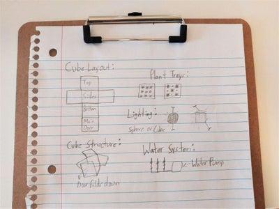 Drafting a Design