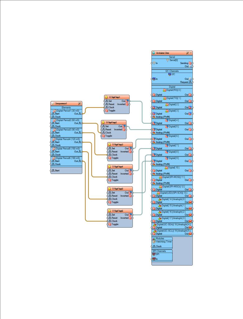 Picture of In Visuino Connect Components