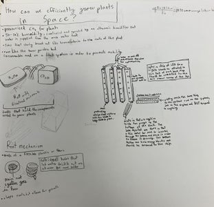Drafted Plans and Notes