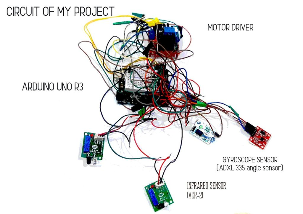 Picture of CIRCUITS AND COMPONENTS USED :