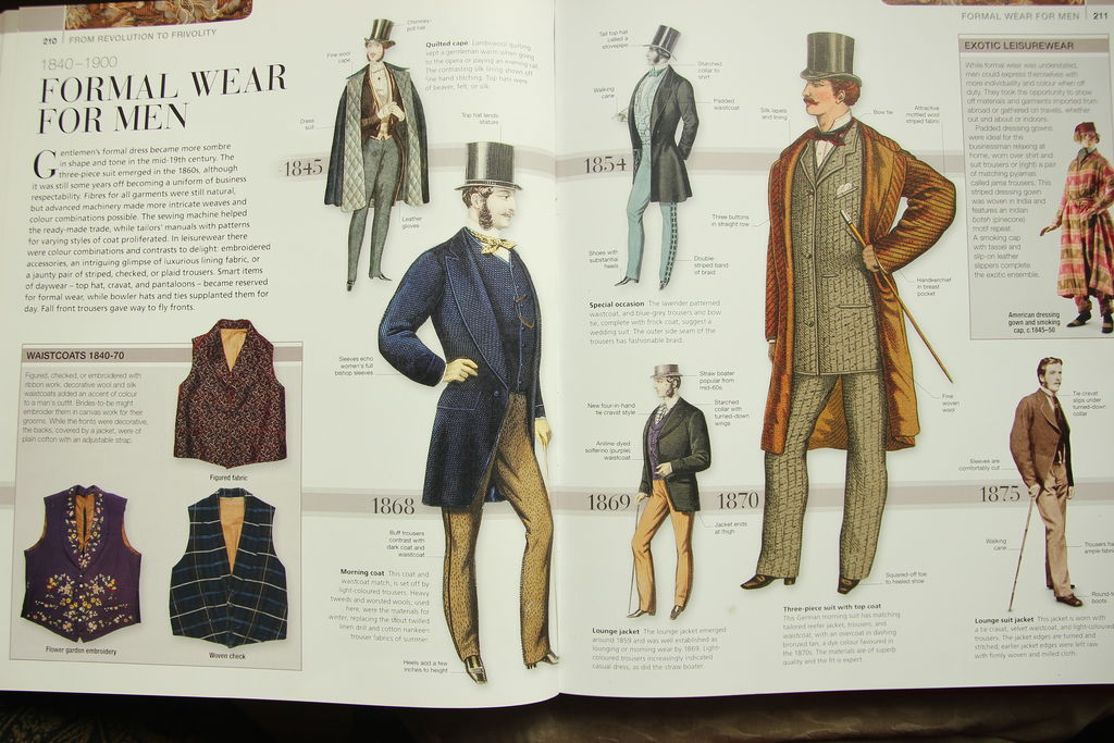 Picture of PLANNING & CREATING THE CLOTHES