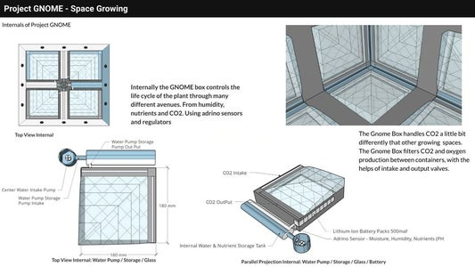 Internal Construction - GNOME Box