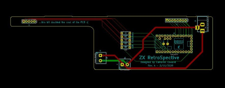 PCB Design and Fabrication