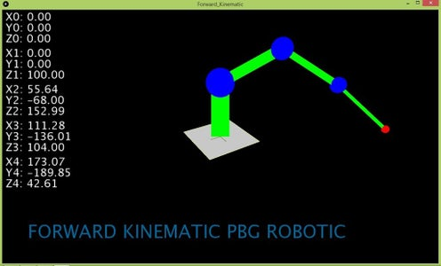 Forward Kinematic With Excel, Arduino & Processing