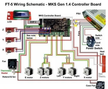 STEP 3 - Connect All Cables to MKS GEN 1.4