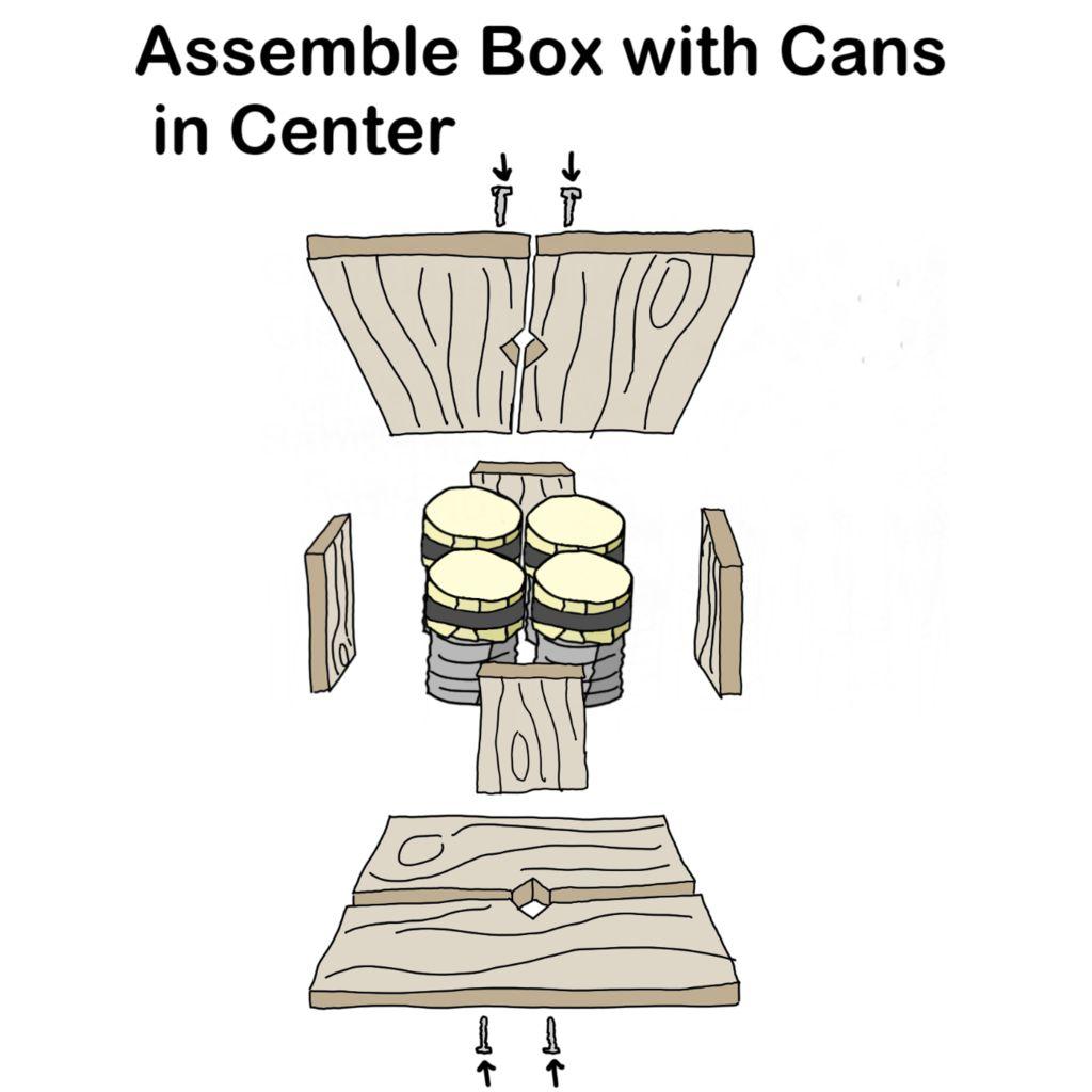 Picture of Assemble Design Body