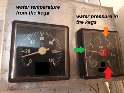 WARNING, This Is Very Important to Avoi Damage the Kegs: Tune the Inlet Water Pressure