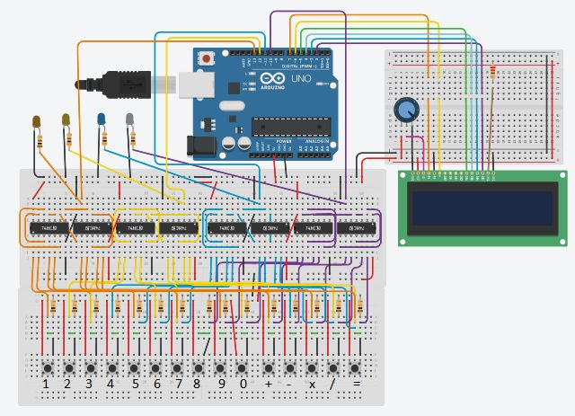 Picture of Arduino PC