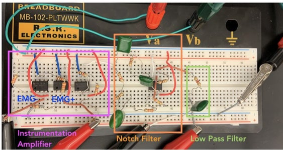 Create the Circuit on a Breadboard