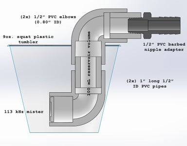 Vertical Mister System Reservoir