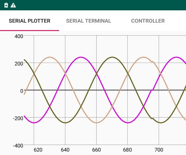 Plotting Real-time Graph on Android From Arduino Through HC-05
