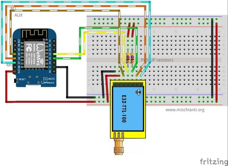 Picture of Fully Connected Schema Esp8266