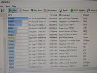Final Thoughs on Converting HP DL380 G6 to PC Workstation