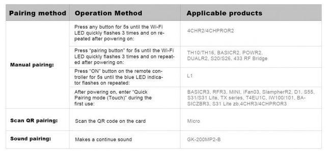 Pairing Methods: (backwards Compatible)