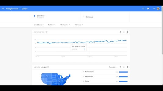 Google Trends Connection