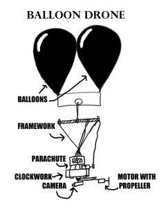 Clockwork Balloon Drone [A Simple Drone]