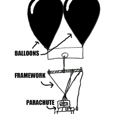 Clockwork Balloon Drone [A Simple Drone]