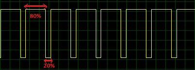 Generate PWM Wave With PIC Microcontroller
